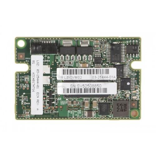 TFM module for FBU on PRAID EP420i/e